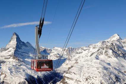 Snow-wise - Our complete guide to Zermatt - Zermatt's ski are
